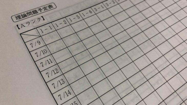 税理士試験まで残り90日。どこに目標を設定していますか?