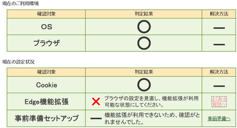 e-Taxソフト(WEB版)