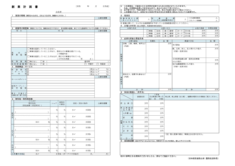 創業融資を申し込むなら「創業計画書」は審査のためのプレゼン資料