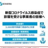新型コロナウイルスに関する中小企業向けの融資対策【第1弾】