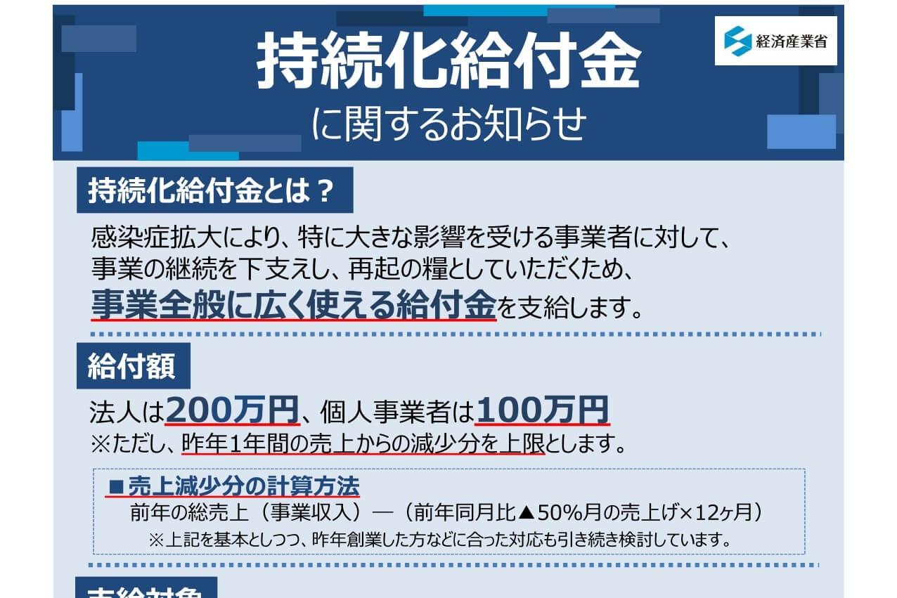 【持続化給付金】売上半減で個人事業主は最大100万円