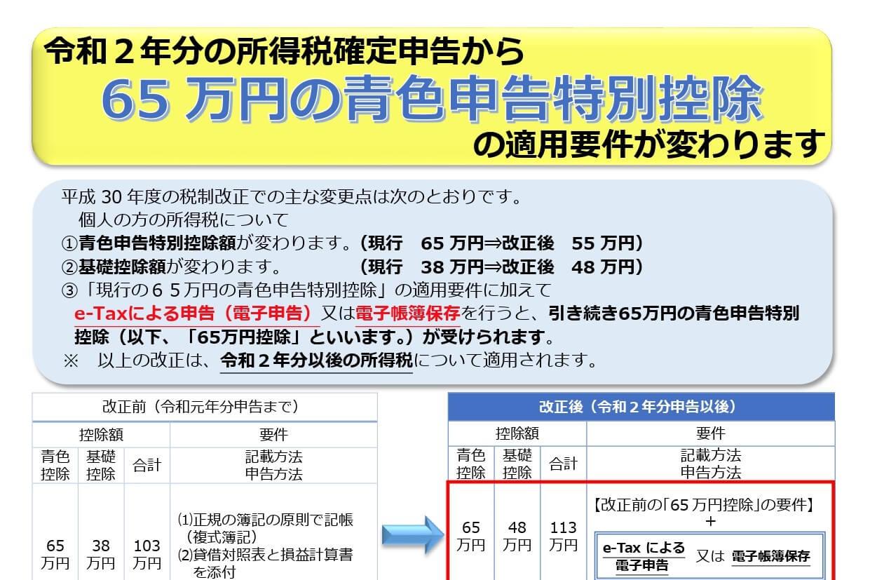 2020年分から65万円の青色申告特別控除の適用要件が変更