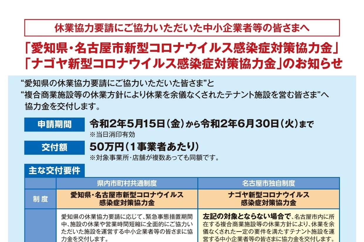 新型コロナウイルス感染症対策協力金