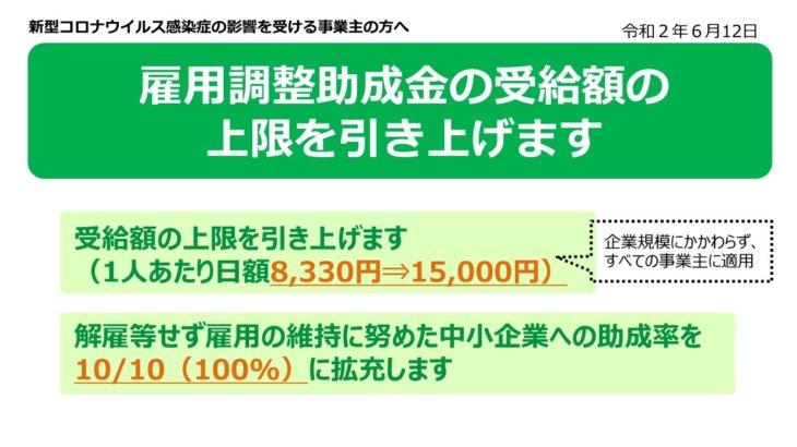 雇用調整助成金の上限額が15,000円に引き上げ