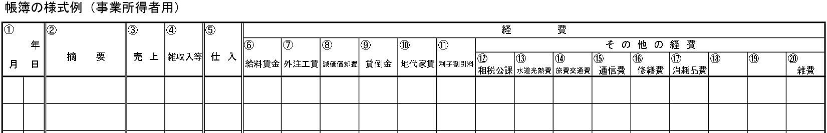 白色申告の帳簿様式