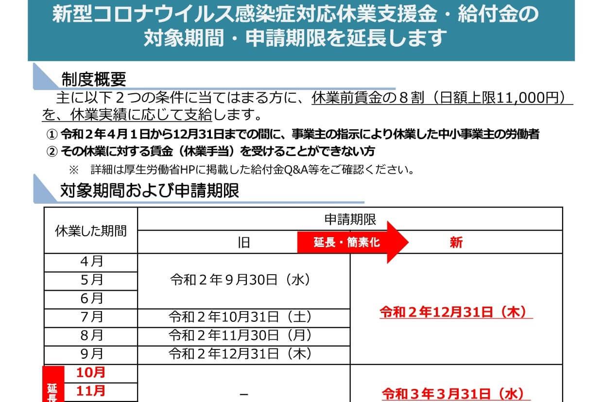 新型コロナウイルス感染症対応休業支援金・給付金